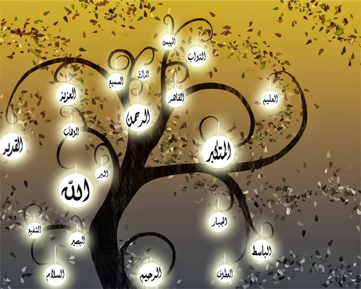 اسماء الله الحسنى متحركة اجمل صور دينية روعة صوري