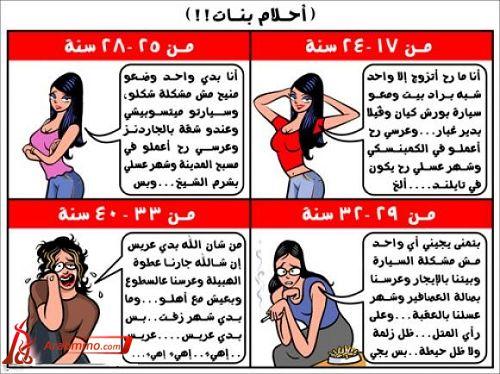 صورة البنات بعد الزواج , لماذا تهمل الفتيات فى شكلها بعد الارتباط