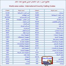 بالصور مفاتيح دول العالم , ارقام كثيرة ومتنوعه جدا 11010