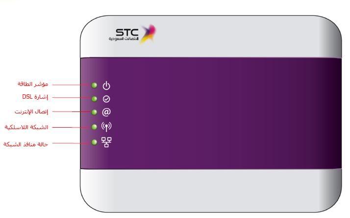 صور مودم الاتصالات الجديد , تغير شكل واعدادت شبكة STC